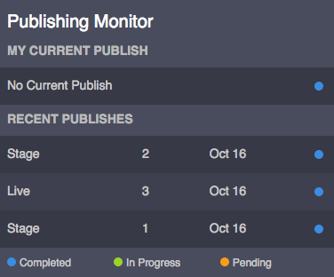 Image of the publishing monitor tool on the Ingeniux 10 dashboard to show the website at a glance.